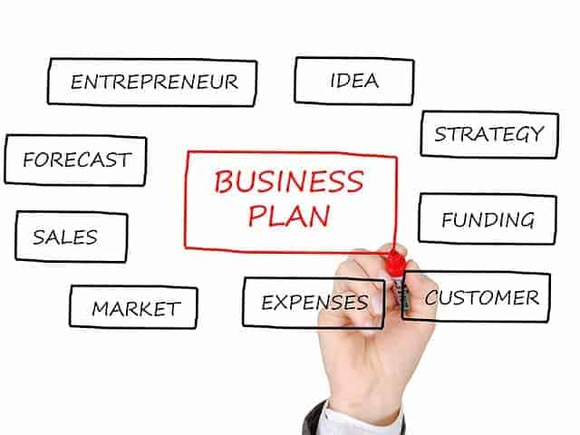 Writing a Manufacturing Business Plan