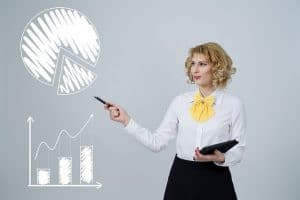 Investing as a Beginner